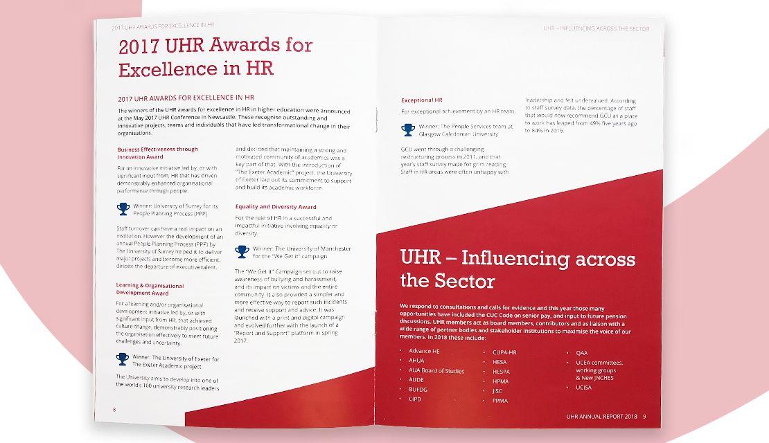Uhr Annual Report Spread