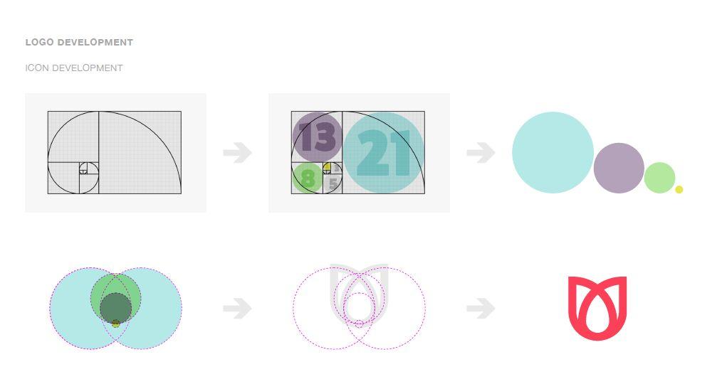 process of refining a logo
