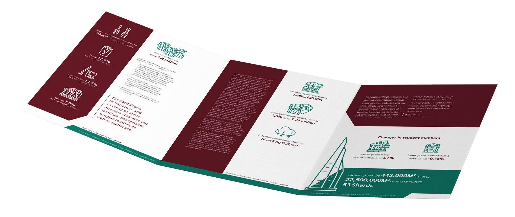 Aude Mockup Leaflet