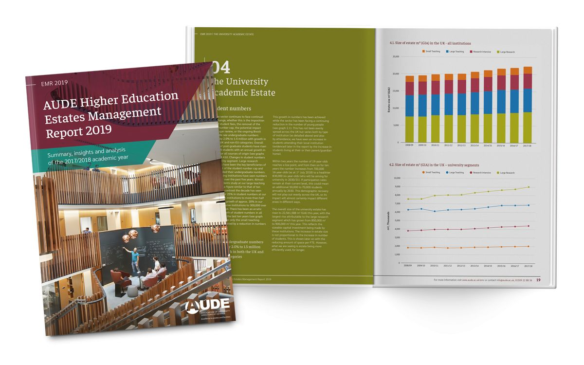 Aude Annual Report Spread And Cover